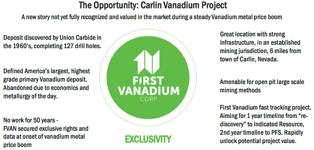 First Vanadium, a High-Grade Primary Vanadium Project in the