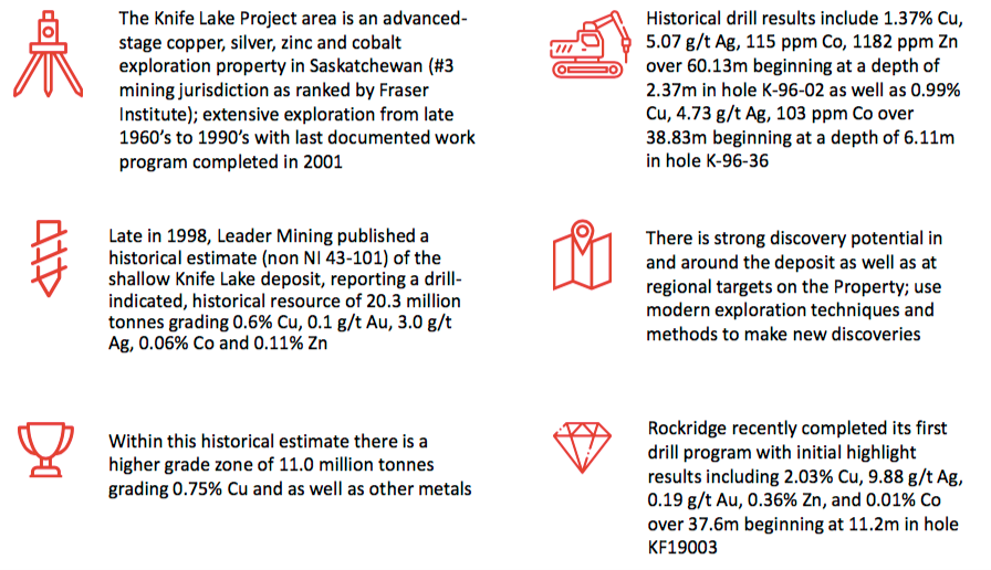 Rockridge Resources Releases Details on Knife Lake